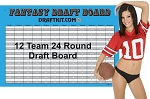 Tell Me About The Draft Boards